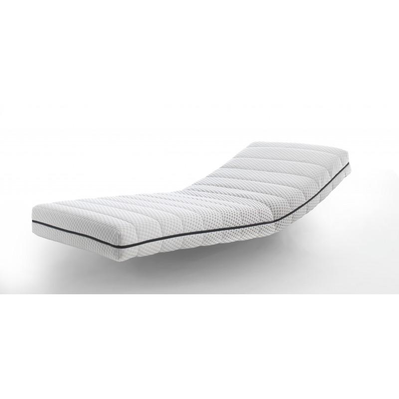 matelas latex confort 100 latex et 5 zones de confort de lattoflex. Black Bedroom Furniture Sets. Home Design Ideas