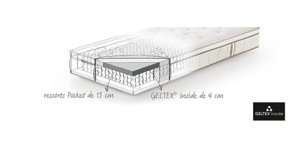 Geltex inside Pocket